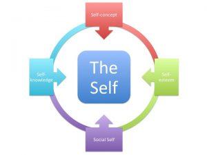 The_Self Lisa Ryan Chief Appreciation Strategist at Grategy